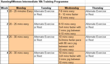Intermediate 10k Training Programmes