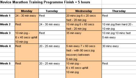 Marathon Training Programme For Beginners