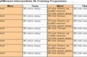 Glossary of Training Programme Terminology
