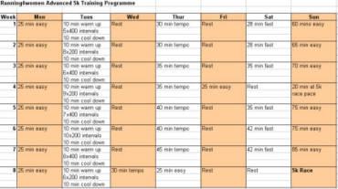 Advanced 5k Programme