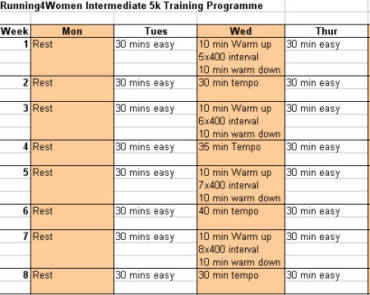 Intermediate 5k Training Programme